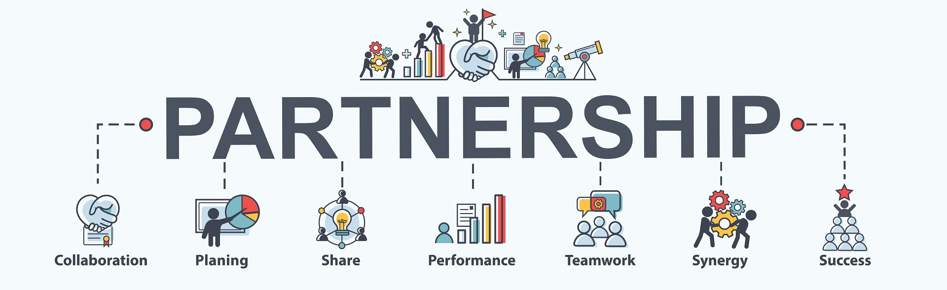opsi partneship e teamwork